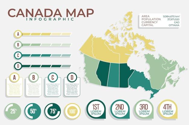 フラットなデザインのカナダの地図のインフォグラフィック