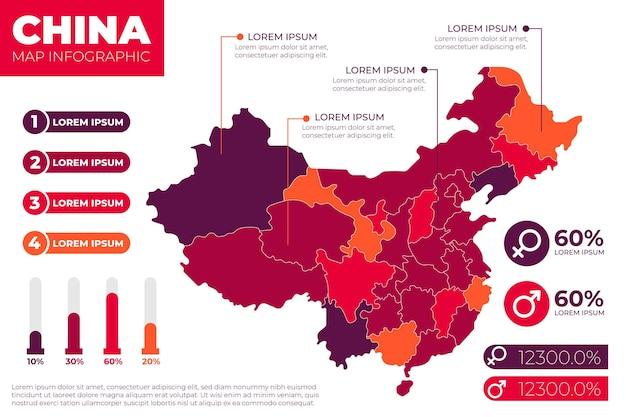 鮮やかな紫のフラットなデザインの中国の地図のインフォグラフィック