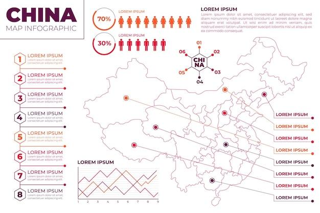 Инфографика карты китая в линейном дизайне