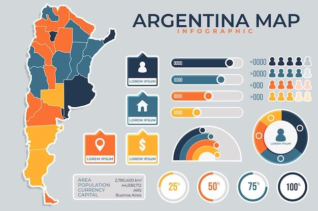 色付きのアルゼンチンの地図のインフォグラフィック
