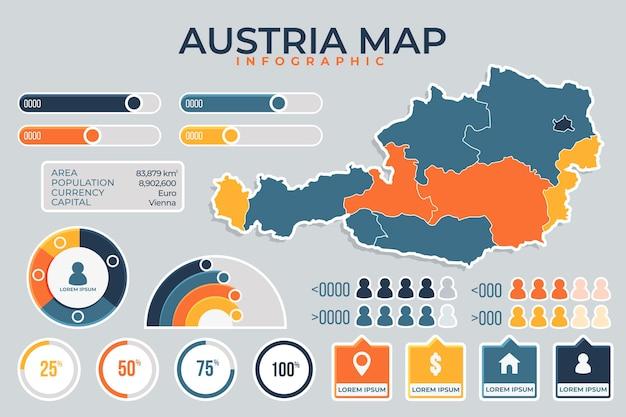 フラットなデザインの色付きオーストリア地図のインフォグラフィック