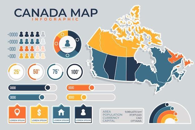フラットなデザインの色付きカナダ地図のインフォグラフィック