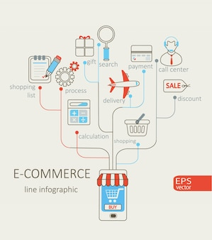 電子商取引のインフォグラフィック。