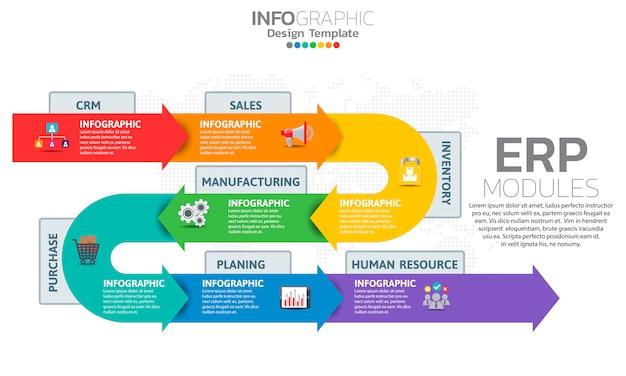 Инфографика модулей планирования ресурсов предприятия (erp) с диаграммами, диаграммами и значками.