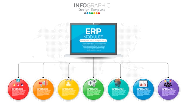 다이어그램, 차트 및 아이콘 디자인이 포함 된 erp (enterprise resource planning) 모듈의 인포 그래픽.