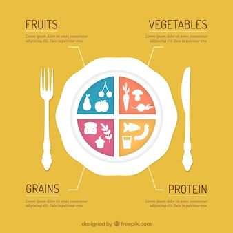 Инфографики пищи