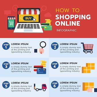 オンラインでのショッピング方法のインフォグラフィック