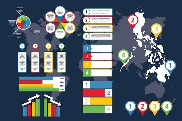 ビジネスとプレゼンテーションのための地図によるフィリピンのインフォグラフィック