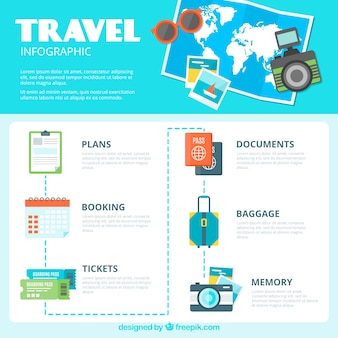 Infographic of travel elements in flat design