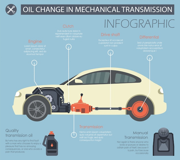 Infographic oil change in mechanical transmission.