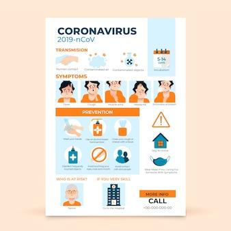 コロナウイルスのインフォグラフィックポスターデザイン