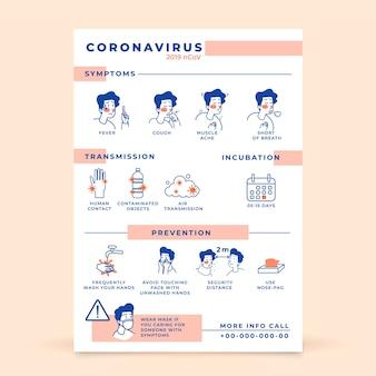 コロナウイルスのインフォグラフィックポスタースタイル