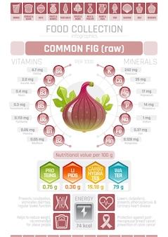 Инфографический плакат с диаграммой сырого инжира с информацией о здравоохранении