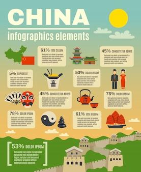 中国文化に関するインフォグラフィックプレゼンテーションポスター