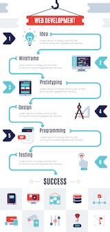 Infographic programm development