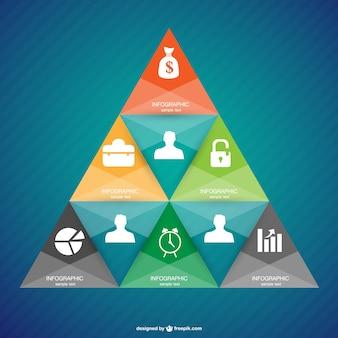Struttura a piramide infografica