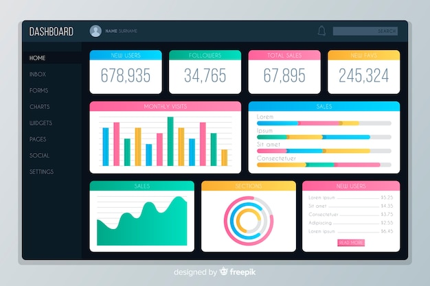 Infographic results charts dashboard template