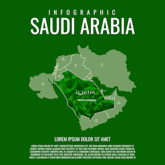 Infographic saudi arabia