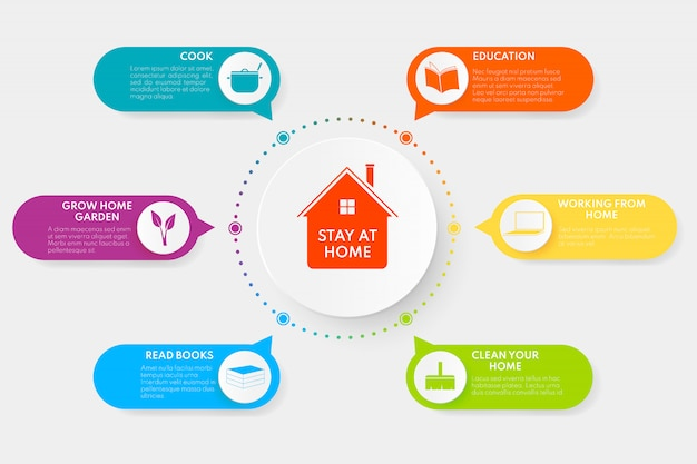 Infographic stay at home. covid-19 virus