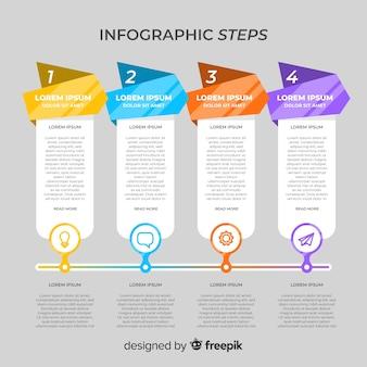 Infographic steps design