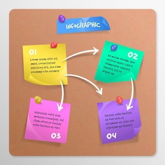 Infographic sticky notes on board