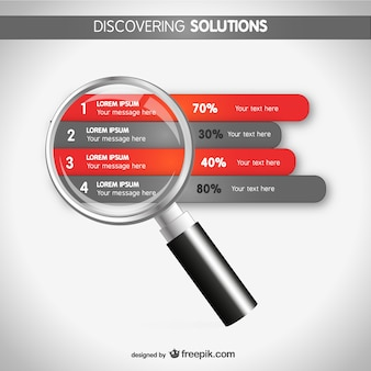 Infographic strategy magnifier design