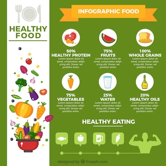 Infographic template about healthy food