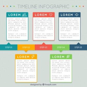 Template infografica della linea temporale colorato