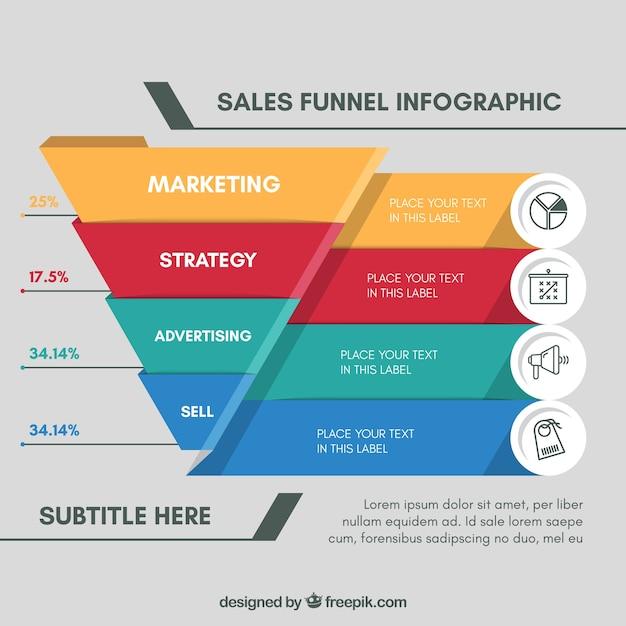 marketing funnel template