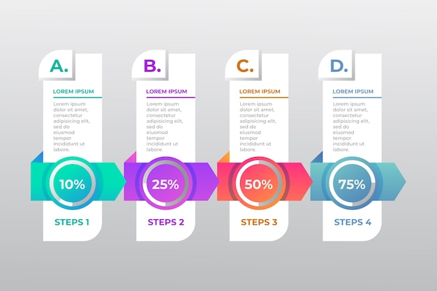 Infographic template in four steps and text boxes