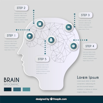 Infographic template of geometric brain with five steps