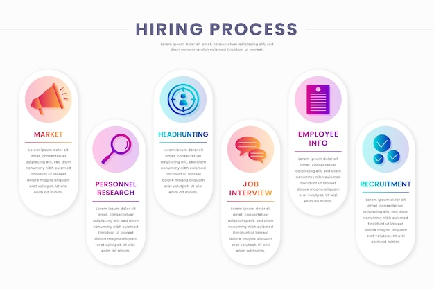 Infographic template hiring process