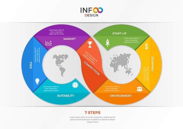 Шаблон инфографики в виде знака бесконечности с 7 шагами. шаблон для презентаций, рекламы, макетов, годовых отчетов, веб-дизайна и т. д.