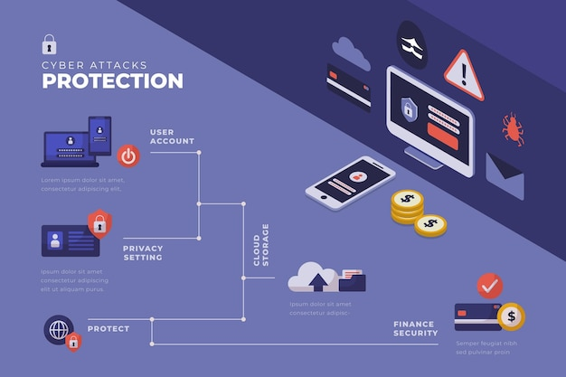 Infographic template protect against cyber attacks