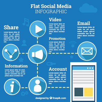 Infographic template of social media