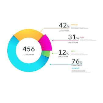 インフォグラフィックテンプレートベクトル図