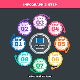 Infographic template with computer and circles