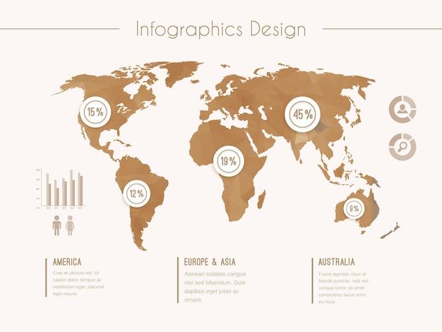 レトロなスタイルの世界地図とインフォグラフィックテンプレート
