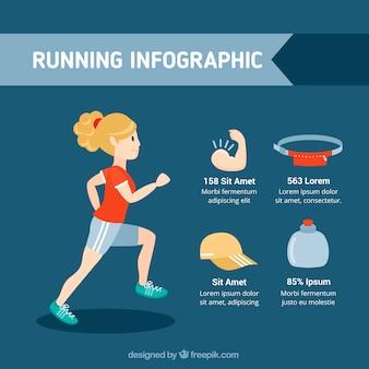 Template infografica della donna di formazione