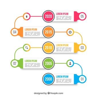 다른 색상으로 infographic 타임 라인 개념