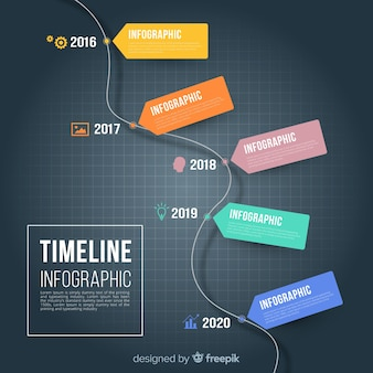 Infographic timeline concept
