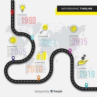 Infographic 타임 라인 개념