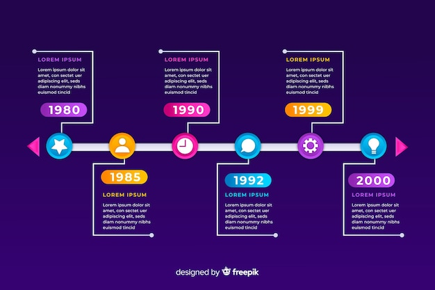 Infographic timeline marketing charts periodic plan