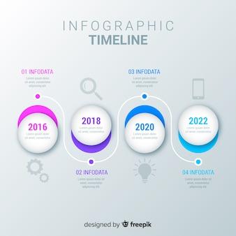 インフォグラフィックタイムライン期間計画テンプレート