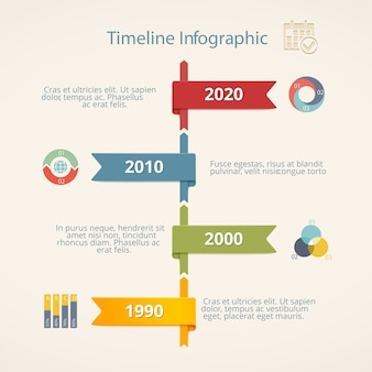 Infographic timeline vector template with icons and charts