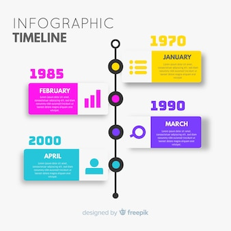 Infographic timeline