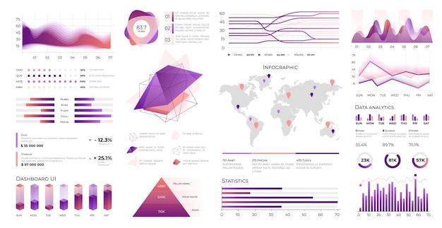 Инфографический интерфейс. визуализация данных со статистическими диаграммами и бизнес-диаграммами на информационной панели инфографики Premium векторы