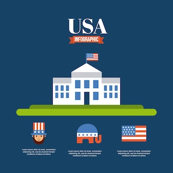 Infographic usa related