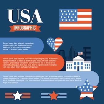 Infographic usa