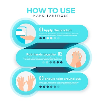 Infographic for using a hand sanitizer with details